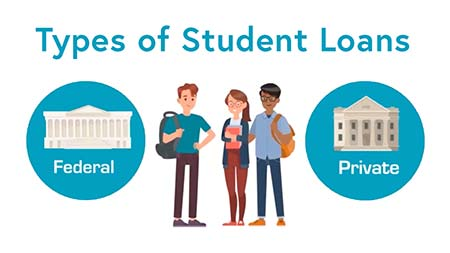 Types of Student Loans - Decoration Only.