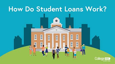 How do student loans work information. Decoration Only.